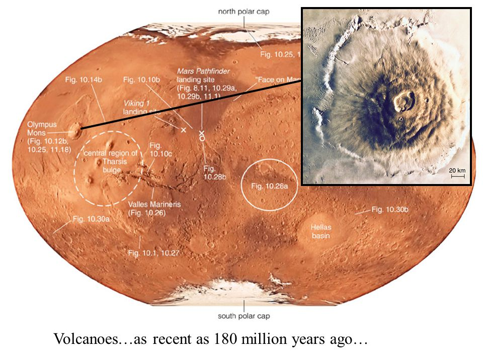 Volcanoes…as recent as 180 million years ago…