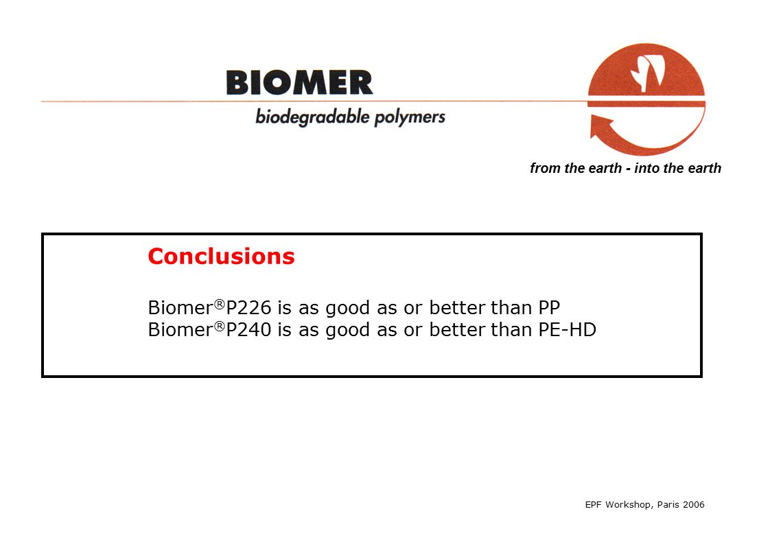 from the earth - into the earth EPF Workshop, Paris 2006 Conclusions Biomer ® P226 is as good as or better than PP Biomer ® P240 is as good as or better than PE-HD