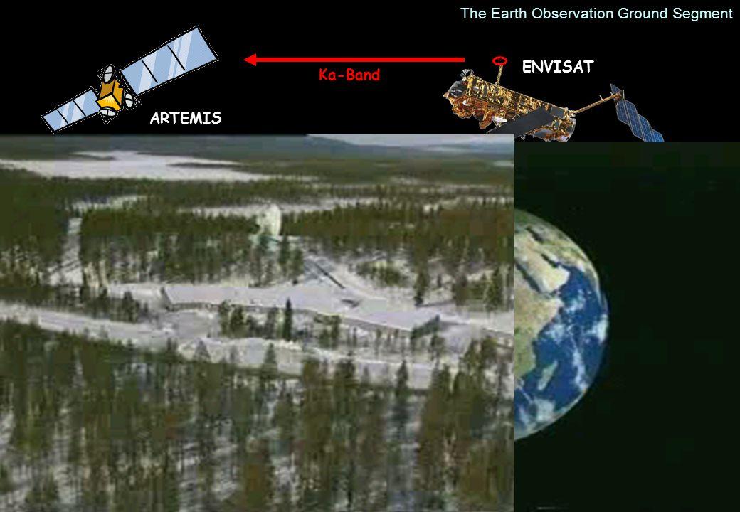 10 th June 2004 HiSEEN Presentation 11 KIRUNA ESA/ESRIN ENVISAT X-Band ARTEMIS The Earth Observation Ground Segment USERS NRT Products Ka-Band