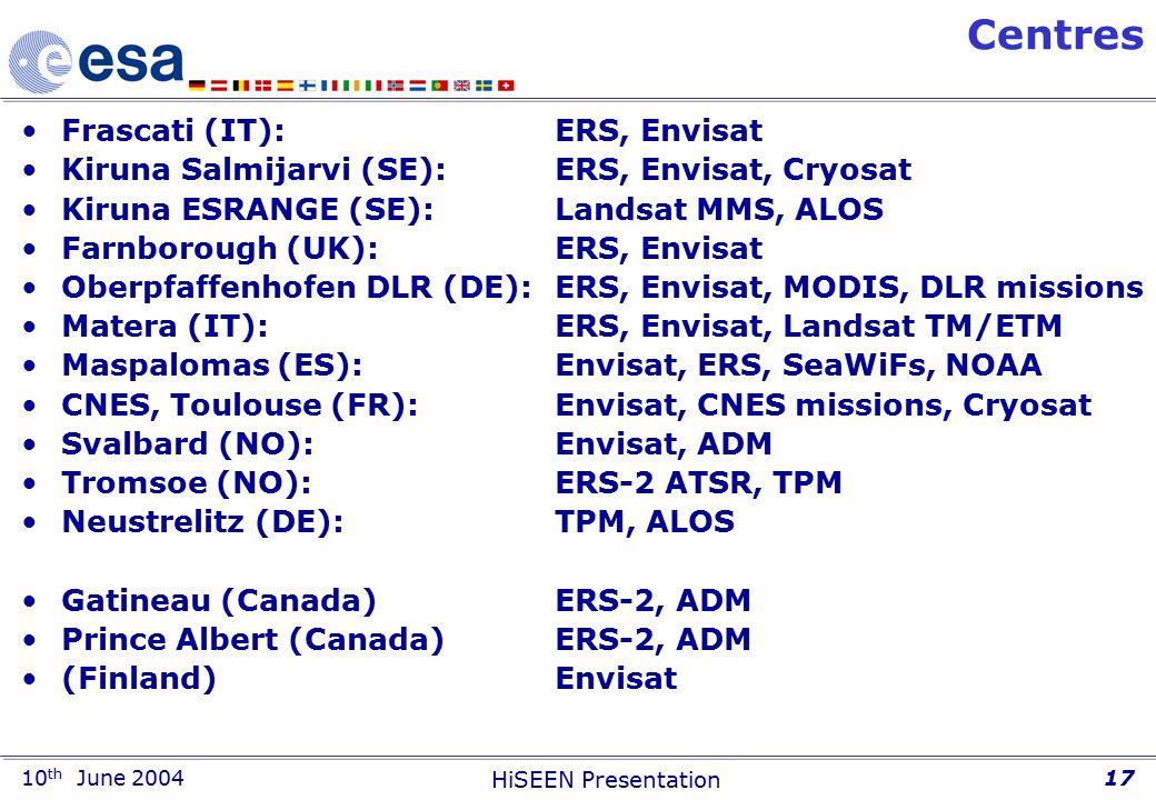 10 th June 2004 HiSEEN Presentation 17 Centres Frascati (IT): ERS, Envisat Kiruna Salmijarvi (SE):ERS, Envisat, Cryosat Kiruna ESRANGE (SE):Landsat MMS, ALOS Farnborough (UK):ERS, Envisat Oberpfaffenhofen DLR (DE):ERS, Envisat, MODIS, DLR missions Matera (IT):ERS, Envisat, Landsat TM/ETM Maspalomas (ES):Envisat, ERS, SeaWiFs, NOAA CNES, Toulouse (FR):Envisat, CNES missions, Cryosat Svalbard (NO):Envisat, ADM Tromsoe (NO):ERS-2 ATSR, TPM Neustrelitz (DE):TPM, ALOS Gatineau (Canada)ERS-2, ADM Prince Albert (Canada)ERS-2, ADM (Finland)Envisat