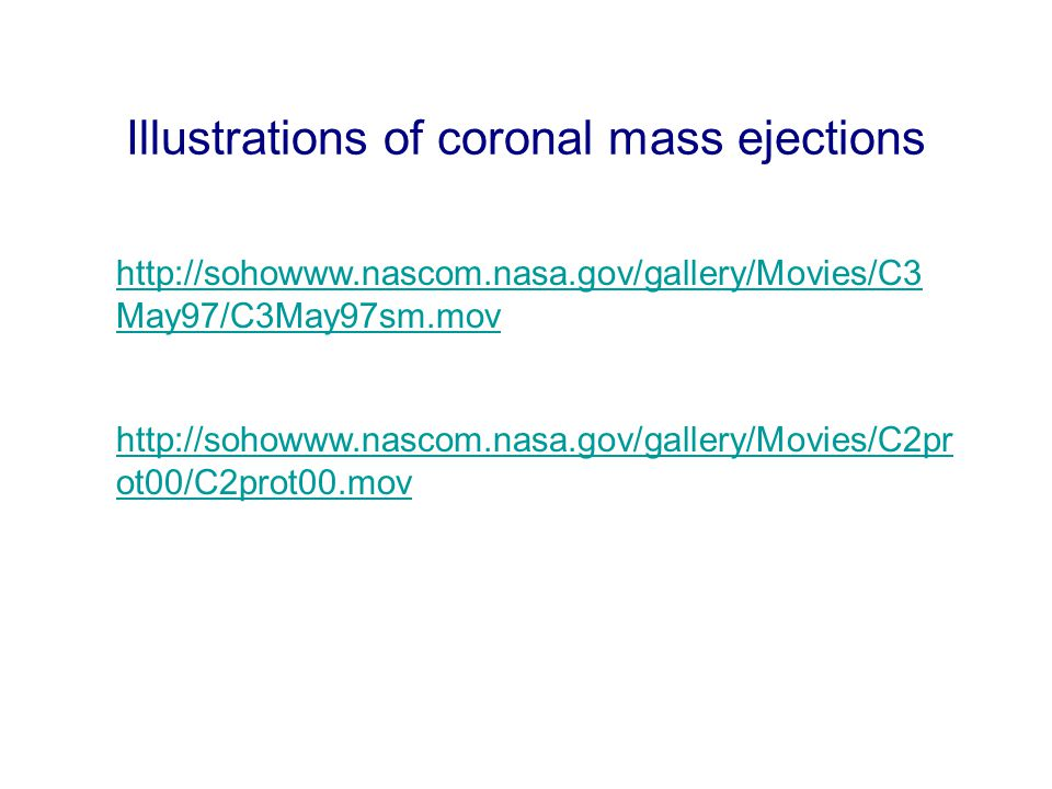 Illustrations of coronal mass ejections http://sohowww.nascom.nasa.gov/gallery/Movies/C3 May97/C3May97sm.mov http://sohowww.nascom.nasa.gov/gallery/Mo