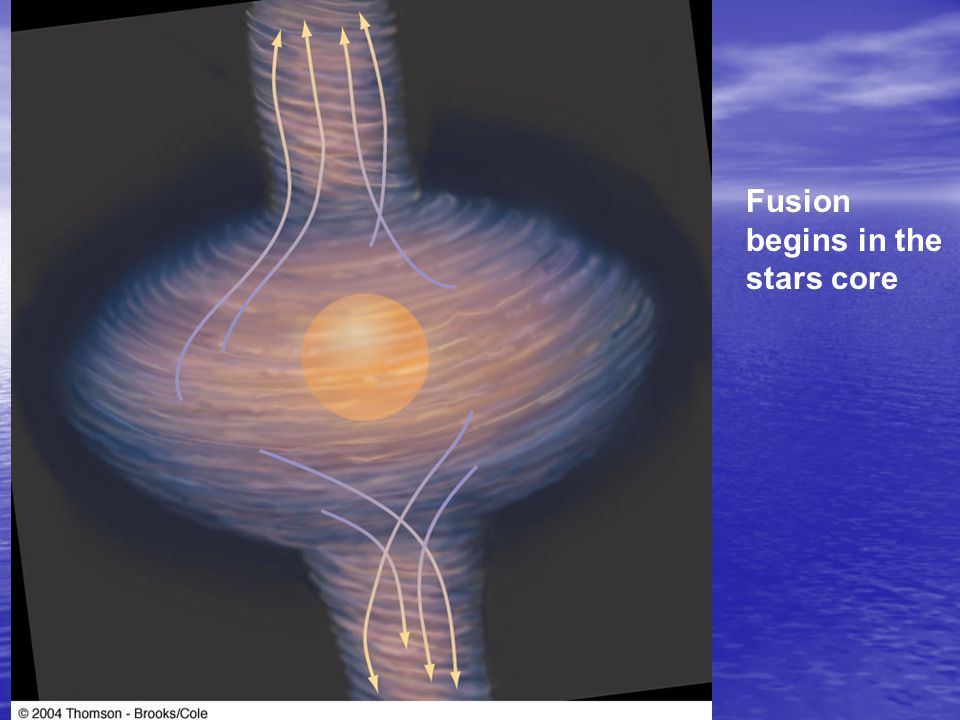 Fusion begins in the stars core