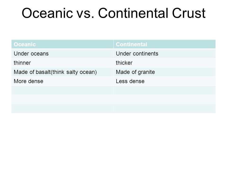 Oceanic vs. Continental Crust OceanicContinental Under oceansUnder continents thinnerthicker Made of basalt(think salty ocean)Made of granite More den