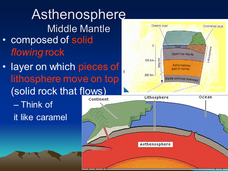 Asthenosphere Middle Mantle composed of solid flowing rock layer on which pieces of lithosphere move on top (solid rock that flows) –Think of it like