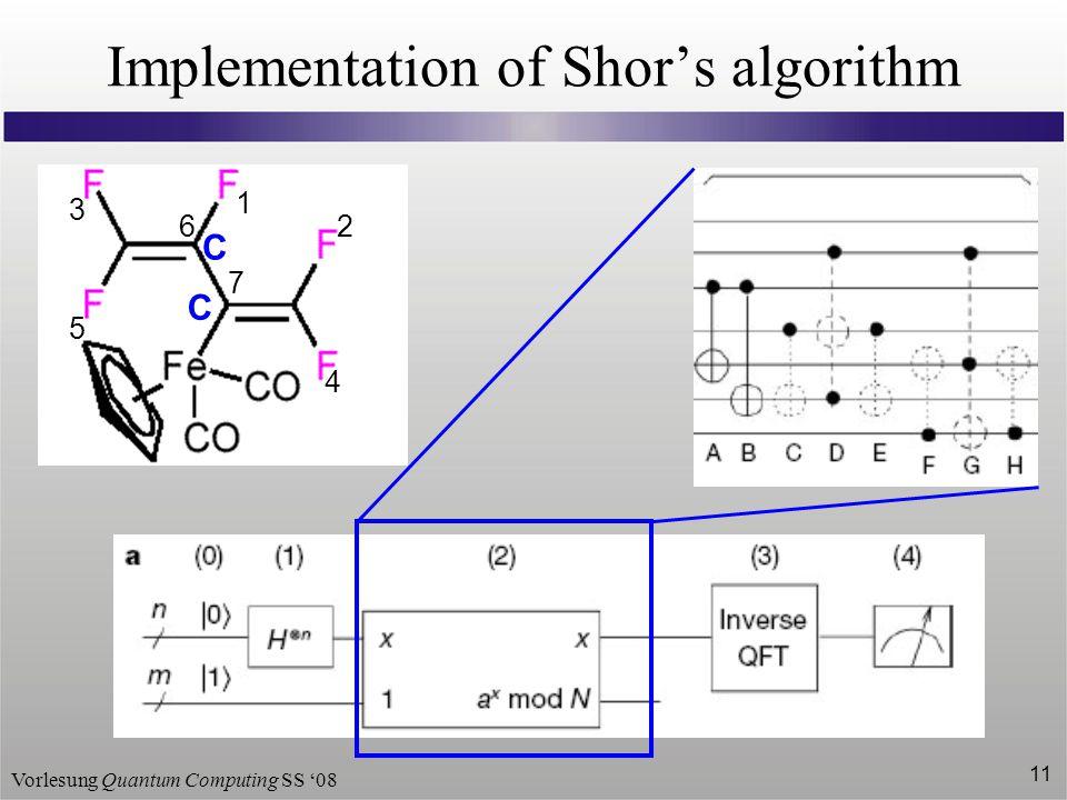 Vorlesung Quantum Computing SS '08 11 Implementation of Shor's algorithm 1 2 3 4 5 6 7 C C