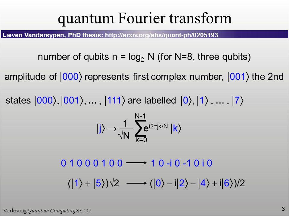 Vorlesung Quantum Computing SS '08 3 quantum Fourier transform number of qubits n = log 2 N (for N=8, three qubits) amplitude of  000  represents fi