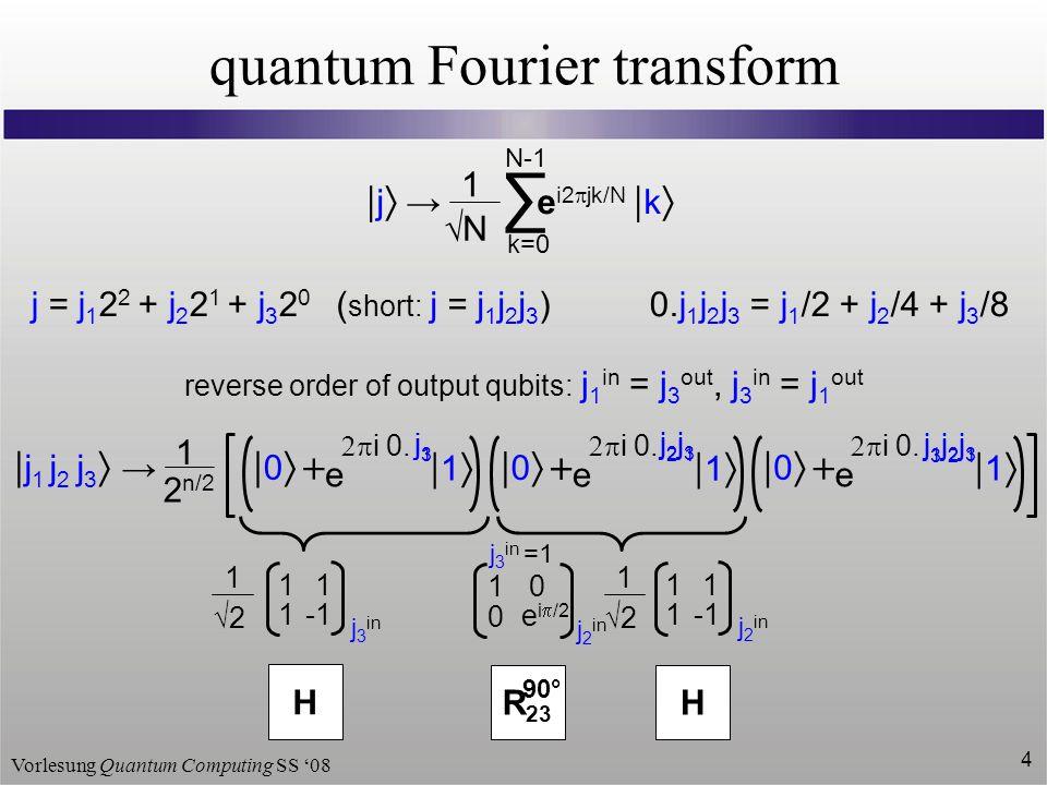 Vorlesung Quantum Computing SS '08 4 quantum Fourier transform  j  → e i2  jk/N  k  1 √N ∑ k=0 N-1 ( short: j = j 1 j 2 j 3 )j = j 1 2 2 + j 2 2