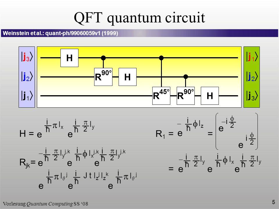 Vorlesung Quantum Computing SS '08 5 QFT quantum circuit H R 90° H R H R 45° Weinstein et al.: quant-ph/99060059v1 (1999) j3j3 j2j2 j1j1 