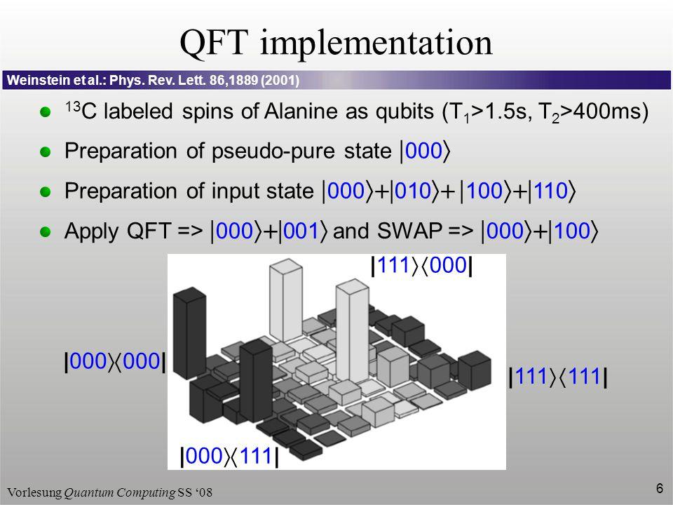 Vorlesung Quantum Computing SS '08 6 QFT implementation Weinstein et al.: Phys. Rev. Lett. 86,1889 (2001) Preparation of pseudo-pure state  000  Pre