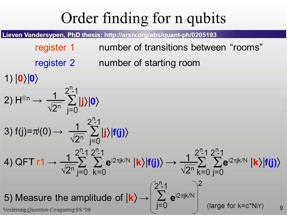 "Vorlesung Quantum Computing SS '08 9 Order finding for n qubits 1)  0  0  register 1 register 2 number of transitions between ""rooms"" number of st"