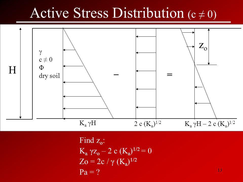 13 Active Stress Distribution (c ≠ 0) - γ c ≠ 0 Φ dry soil H Ka γHKa γH zozo 2 c (K a ) 1/2 K a γH – 2 c (K a ) 1/2 = Find z o : K a γz o – 2 c (K a ) 1/2 = 0 Zo = 2c / γ (K a ) 1/2 Pa = .