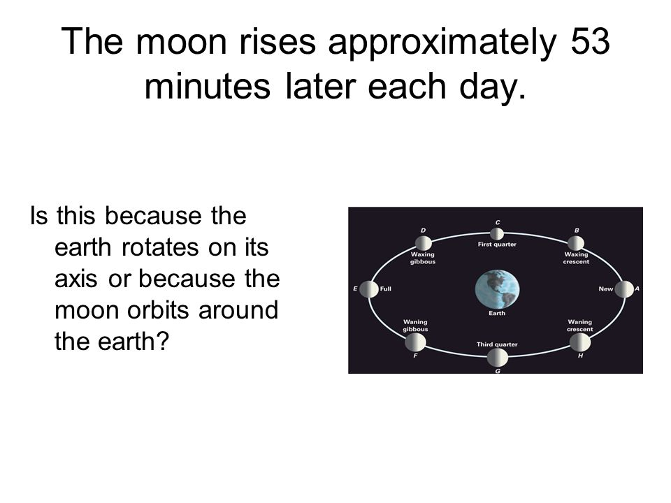 The moon rises approximately 53 minutes later each day. Is this because the earth rotates on its axis or because the moon orbits around the earth?