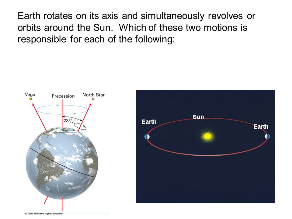 Earth rotates on its axis and simultaneously revolves or orbits around the Sun. Which of these two motions is responsible for each of the following: S