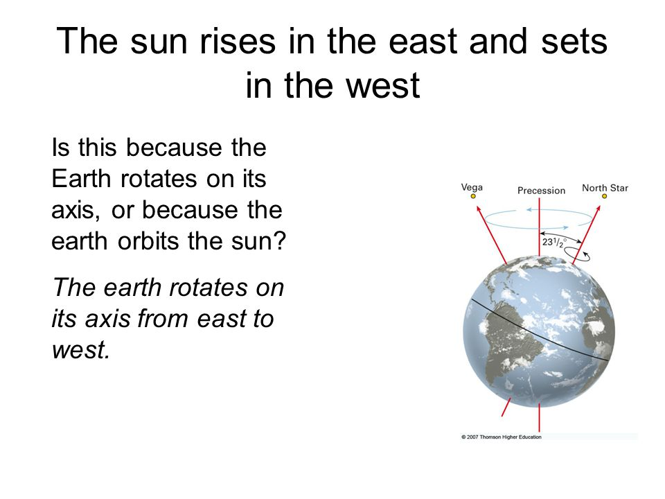 The sun rises in the east and sets in the west Is this because the Earth rotates on its axis, or because the earth orbits the sun? The earth rotates o