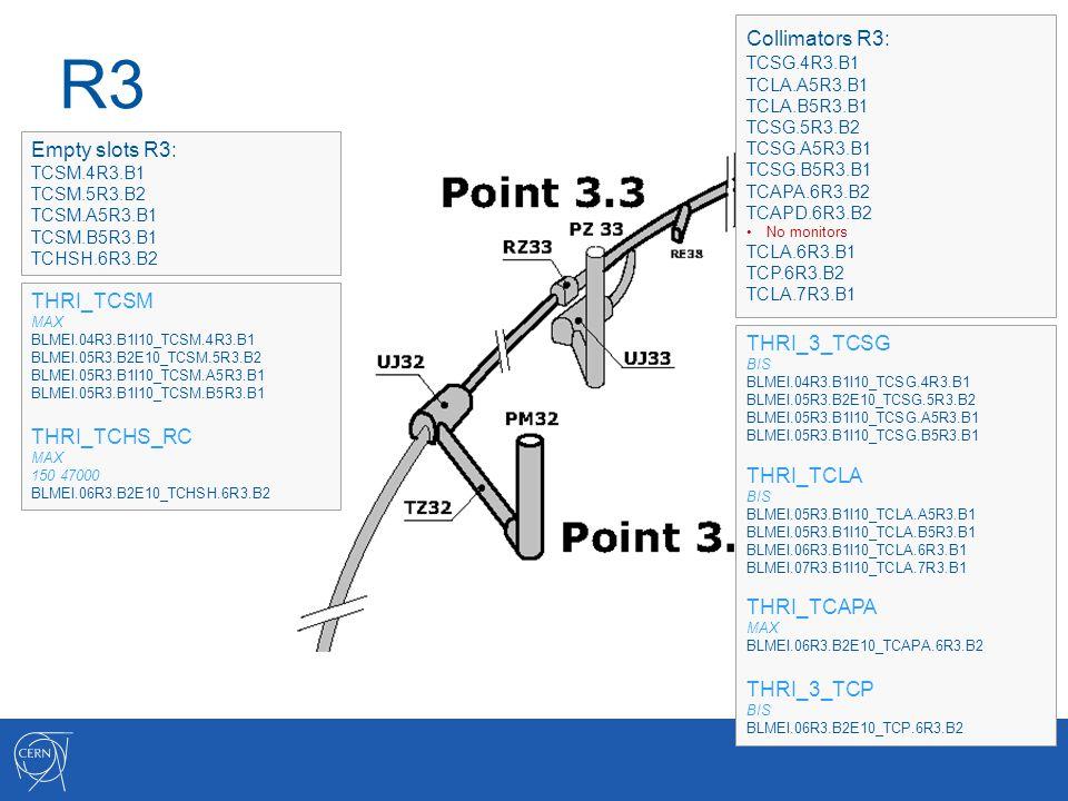 R3 Empty slots R3: TCSM.4R3.B1 TCSM.5R3.B2 TCSM.A5R3.B1 TCSM.B5R3.B1 TCHSH.6R3.B2 Collimators R3: TCSG.4R3.B1 TCLA.A5R3.B1 TCLA.B5R3.B1 TCSG.5R3.B2 TCSG.A5R3.B1 TCSG.B5R3.B1 TCAPA.6R3.B2 TCAPD.6R3.B2 No monitors TCLA.6R3.B1 TCP.6R3.B2 TCLA.7R3.B1 THRI_TCSM MAX BLMEI.04R3.B1I10_TCSM.4R3.B1 BLMEI.05R3.B2E10_TCSM.5R3.B2 BLMEI.05R3.B1I10_TCSM.A5R3.B1 BLMEI.05R3.B1I10_TCSM.B5R3.B1 THRI_TCHS_RC MAX 150 47000 BLMEI.06R3.B2E10_TCHSH.6R3.B2 THRI_3_TCSG BIS BLMEI.04R3.B1I10_TCSG.4R3.B1 BLMEI.05R3.B2E10_TCSG.5R3.B2 BLMEI.05R3.B1I10_TCSG.A5R3.B1 BLMEI.05R3.B1I10_TCSG.B5R3.B1 THRI_TCLA BIS BLMEI.05R3.B1I10_TCLA.A5R3.B1 BLMEI.05R3.B1I10_TCLA.B5R3.B1 BLMEI.06R3.B1I10_TCLA.6R3.B1 BLMEI.07R3.B1I10_TCLA.7R3.B1 THRI_TCAPA MAX BLMEI.06R3.B2E10_TCAPA.6R3.B2 THRI_3_TCP BIS BLMEI.06R3.B2E10_TCP.6R3.B2