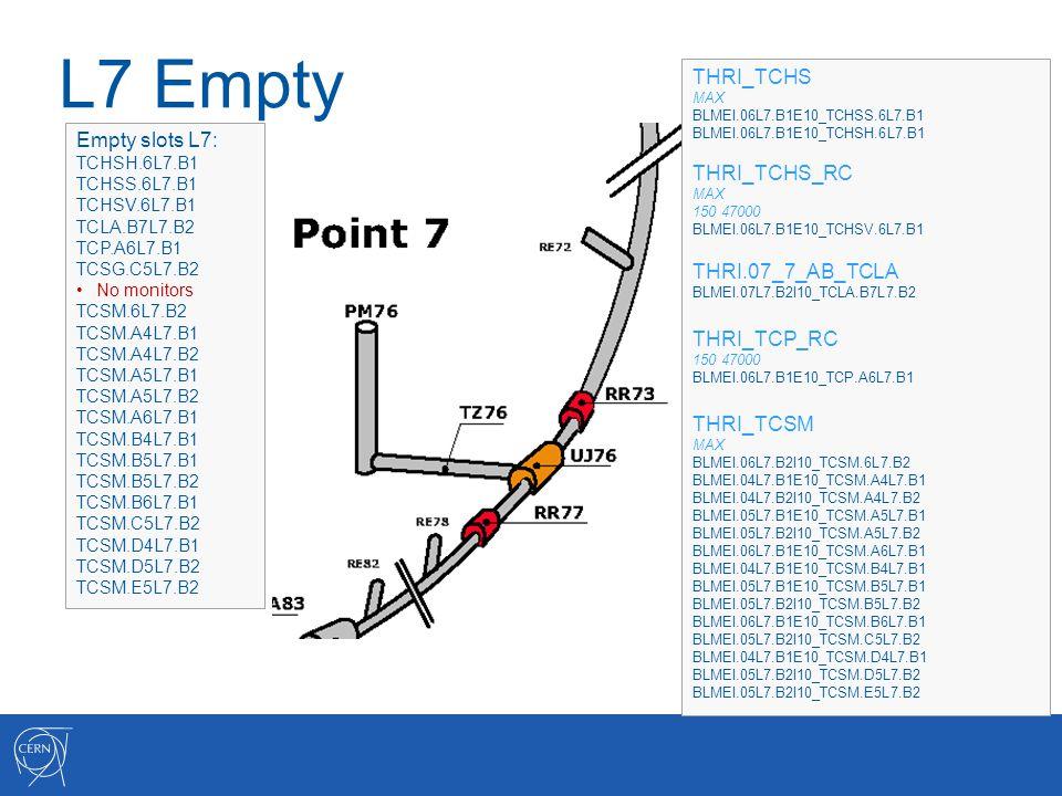 L7 Empty Empty slots L7: TCHSH.6L7.B1 TCHSS.6L7.B1 TCHSV.6L7.B1 TCLA.B7L7.B2 TCP.A6L7.B1 TCSG.C5L7.B2 No monitors TCSM.6L7.B2 TCSM.A4L7.B1 TCSM.A4L7.B2 TCSM.A5L7.B1 TCSM.A5L7.B2 TCSM.A6L7.B1 TCSM.B4L7.B1 TCSM.B5L7.B1 TCSM.B5L7.B2 TCSM.B6L7.B1 TCSM.C5L7.B2 TCSM.D4L7.B1 TCSM.D5L7.B2 TCSM.E5L7.B2 THRI_TCHS MAX BLMEI.06L7.B1E10_TCHSS.6L7.B1 BLMEI.06L7.B1E10_TCHSH.6L7.B1 THRI_TCHS_RC MAX 150 47000 BLMEI.06L7.B1E10_TCHSV.6L7.B1 THRI.07_7_AB_TCLA BLMEI.07L7.B2I10_TCLA.B7L7.B2 THRI_TCP_RC 150 47000 BLMEI.06L7.B1E10_TCP.A6L7.B1 THRI_TCSM MAX BLMEI.06L7.B2I10_TCSM.6L7.B2 BLMEI.04L7.B1E10_TCSM.A4L7.B1 BLMEI.04L7.B2I10_TCSM.A4L7.B2 BLMEI.05L7.B1E10_TCSM.A5L7.B1 BLMEI.05L7.B2I10_TCSM.A5L7.B2 BLMEI.06L7.B1E10_TCSM.A6L7.B1 BLMEI.04L7.B1E10_TCSM.B4L7.B1 BLMEI.05L7.B1E10_TCSM.B5L7.B1 BLMEI.05L7.B2I10_TCSM.B5L7.B2 BLMEI.06L7.B1E10_TCSM.B6L7.B1 BLMEI.05L7.B2I10_TCSM.C5L7.B2 BLMEI.04L7.B1E10_TCSM.D4L7.B1 BLMEI.05L7.B2I10_TCSM.D5L7.B2 BLMEI.05L7.B2I10_TCSM.E5L7.B2