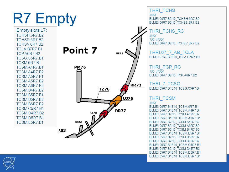 R7 Empty Empty slots L7: TCHSH.6R7.B2 TCHSS.6R7.B2 TCHSV.6R7.B2 TCLA.B7R7.B1 TCP.A6R7.B2 TCSG.C5R7.B1 TCSM.6R7.B1 TCSM.A4R7.B1 TCSM.A4R7.B2 TCSM.A5R7.B1 TCSM.A5R7.B2 TCSM.A6R7.B2 TCSM.B4R7.B2 TCSM.B5R7.B1 TCSM.B5R7.B2 TCSM.B6R7.B2 TCSM.C5R7.B1 TCSM.D4R7.B2 TCSM.D5R7.B1 TCSM.E5R7.B1 THRI_TCHS MAX BLMEI.06R7.B2I10_TCHSH.6R7.B2 BLMEI.06R7.B2I10_TCHSS.6R7.B2 THRI_TCHS_RC MAX 150 47000 BLMEI.06R7.B2I10_TCHSV.6R7.B2 THRI.07_7_AB_TCLA BLMEI.07R7.B1E10_TCLA.B7R7.B1 THRI_TCP_RC 150 47000 BLMEI.06R7.B2I10_TCP.A6R7.B2 THRI_7_TCSG BLMEI.05R7.B1E10_TCSG.C5R7.B1 THRI_TCSM MAX BLMEI.06R7.B1E10_TCSM.6R7.B1 BLMEI.04R7.B1E10_TCSM.A4R7.B1 BLMEI.04R7.B2I10_TCSM.A4R7.B2 BLMEI.05R7.B1E10_TCSM.A5R7.B1 BLMEI.05R7.B2I10_TCSM.A5R7.B2 BLMEI.06R7.B2I10_TCSM.A6R7.B2 BLMEI.04R7.B2I10_TCSM.B4R7.B2 BLMEI.05R7.B1E10_TCSM.B5R7.B1 BLMEI.05R7.B2I10_TCSM.B5R7.B2 BLMEI.06R7.B2I10_TCSM.B6R7.B2 BLMEI.05R7.B1E10_TCSM.C5R7.B1 BLMEI.04R7.B2I10_TCSM.D4R7.B2 BLMEI.05R7.B1E10_TCSM.D5R7.B1 BLMEI.05R7.B1E10_TCSM.E5R7.B1
