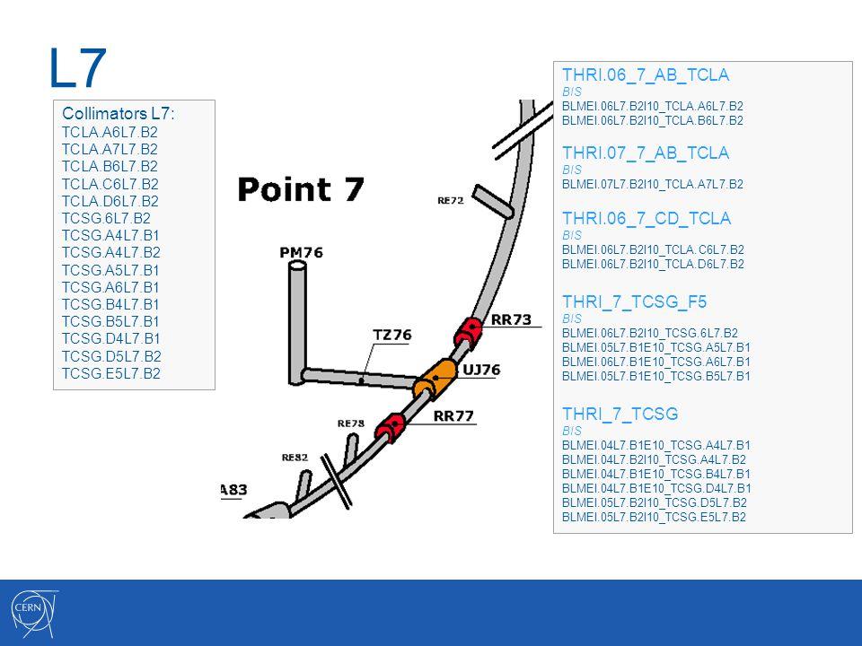 L7 Collimators L7: TCLA.A6L7.B2 TCLA.A7L7.B2 TCLA.B6L7.B2 TCLA.C6L7.B2 TCLA.D6L7.B2 TCSG.6L7.B2 TCSG.A4L7.B1 TCSG.A4L7.B2 TCSG.A5L7.B1 TCSG.A6L7.B1 TCSG.B4L7.B1 TCSG.B5L7.B1 TCSG.D4L7.B1 TCSG.D5L7.B2 TCSG.E5L7.B2 THRI.06_7_AB_TCLA BIS BLMEI.06L7.B2I10_TCLA.A6L7.B2 BLMEI.06L7.B2I10_TCLA.B6L7.B2 THRI.07_7_AB_TCLA BIS BLMEI.07L7.B2I10_TCLA.A7L7.B2 THRI.06_7_CD_TCLA BIS BLMEI.06L7.B2I10_TCLA.C6L7.B2 BLMEI.06L7.B2I10_TCLA.D6L7.B2 THRI_7_TCSG_F5 BIS BLMEI.06L7.B2I10_TCSG.6L7.B2 BLMEI.05L7.B1E10_TCSG.A5L7.B1 BLMEI.06L7.B1E10_TCSG.A6L7.B1 BLMEI.05L7.B1E10_TCSG.B5L7.B1 THRI_7_TCSG BIS BLMEI.04L7.B1E10_TCSG.A4L7.B1 BLMEI.04L7.B2I10_TCSG.A4L7.B2 BLMEI.04L7.B1E10_TCSG.B4L7.B1 BLMEI.04L7.B1E10_TCSG.D4L7.B1 BLMEI.05L7.B2I10_TCSG.D5L7.B2 BLMEI.05L7.B2I10_TCSG.E5L7.B2