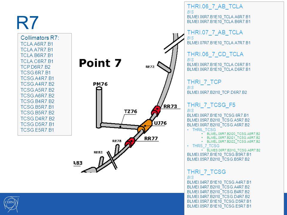 R7 Collimators R7: TCLA.A6R7.B1 TCLA.A7R7.B1 TCLA.B6R7.B1 TCLA.C6R7.B1 TCP.D6R7.B2 TCSG.6R7.B1 TCSG.A4R7.B1 TCSG.A4R7.B2 TCSG.A5R7.B2 TCSG.A6R7.B2 TCSG.B4R7.B2 TCSG.B5R7.B1 TCSG.B5R7.B2 TCSG.D4R7.B2 TCSG.D5R7.B1 TCSG.E5R7.B1 THRI.06_7_AB_TCLA BIS BLMEI.06R7.B1E10_TCLA.A6R7.B1 BLMEI.06R7.B1E10_TCLA.B6R7.B1 THRI.07_7_AB_TCLA BIS BLMEI.07R7.B1E10_TCLA.A7R7.B1 THRI.06_7_CD_TCLA BIS BLMEI.06R7.B1E10_TCLA.C6R7.B1 BLMEI.06R7.B1E10_TCLA.D6R7.B1 THRI_7_TCP BIS BLMEI.06R7.B2I10_TCP.D6R7.B2 THRI_7_TCSG_F5 BIS BLMEI.06R7.B1E10_TCSG.6R7.B1 BLMEI.05R7.B2I10_TCSG.A5R7.B2 BLMEI.06R7.B2I10_TCSG.A6R7.B2 THRIL_TCSG BLMEL.06R7.B2I20_TCSG.A6R7.B2 BLMEL.06R7.B2I21_TCSG.A6R7.B2 BLMEL.06R7.B2I22_TCSG.A6R7.B2 THRS_7_TCSG BLMES.06R7.B2I10_TCSG.A6R7.B2 BLMEI.05R7.B1E10_TCSG.B5R7.B1 BLMEI.05R7.B2I10_TCSG.B5R7.B2 THRI_7_TCSG BIS BLMEI.04R7.B1E10_TCSG.A4R7.B1 BLMEI.04R7.B2I10_TCSG.A4R7.B2 BLMEI.04R7.B2I10_TCSG.B4R7.B2 BLMEI.04R7.B2I10_TCSG.D4R7.B2 BLMEI.05R7.B1E10_TCSG.D5R7.B1 BLMEI.05R7.B1E10_TCSG.E5R7.B1