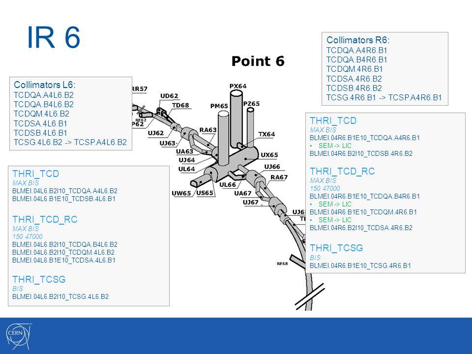 IR 6 Collimators L6: TCDQA.A4L6.B2 TCDQA.B4L6.B2 TCDQM.4L6.B2 TCDSA.4L6.B1 TCDSB.4L6.B1 TCSG.4L6.B2 -> TCSP.A4L6.B2 THRI_TCD MAX BIS BLMEI.04L6.B2I10_TCDQA.A4L6.B2 BLMEI.04L6.B1E10_TCDSB.4L6.B1 THRI_TCD_RC MAX BIS 150 47000 BLMEI.04L6.B2I10_TCDQA.B4L6.B2 BLMEI.04L6.B2I10_TCDQM.4L6.B2 BLMEI.04L6.B1E10_TCDSA.4L6.B1 THRI_TCSG BIS BLMEI.04L6.B2I10_TCSG.4L6.B2 Collimators R6: TCDQA.A4R6.B1 TCDQA.B4R6.B1 TCDQM.4R6.B1 TCDSA.4R6.B2 TCDSB.4R6.B2 TCSG.4R6.B1 -> TCSP.A4R6.B1 THRI_TCD MAX BIS BLMEI.04R6.B1E10_TCDQA.A4R6.B1 SEM -> LIC BLMEI.04R6.B2I10_TCDSB.4R6.B2 THRI_TCD_RC MAX BIS 150 47000 BLMEI.04R6.B1E10_TCDQA.B4R6.B1 SEM -> LIC BLMEI.04R6.B1E10_TCDQM.4R6.B1 SEM -> LIC BLMEI.04R6.B2I10_TCDSA.4R6.B2 THRI_TCSG BIS BLMEI.04R6.B1E10_TCSG.4R6.B1