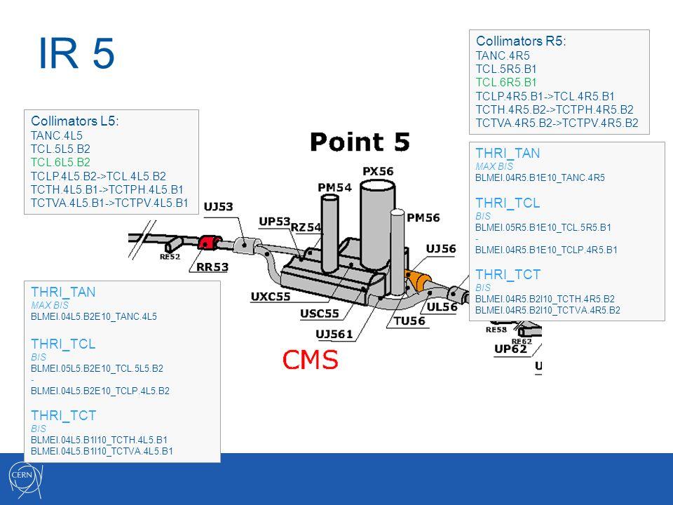 IR 5 Collimators L5: TANC.4L5 TCL.5L5.B2 TCL.6L5.B2 TCLP.4L5.B2->TCL.4L5.B2 TCTH.4L5.B1->TCTPH.4L5.B1 TCTVA.4L5.B1->TCTPV.4L5.B1 THRI_TAN MAX BIS BLMEI.04L5.B2E10_TANC.4L5 THRI_TCL BIS BLMEI.05L5.B2E10_TCL.5L5.B2 - BLMEI.04L5.B2E10_TCLP.4L5.B2 THRI_TCT BIS BLMEI.04L5.B1I10_TCTH.4L5.B1 BLMEI.04L5.B1I10_TCTVA.4L5.B1 Collimators R5: TANC.4R5 TCL.5R5.B1 TCL.6R5.B1 TCLP.4R5.B1->TCL.4R5.B1 TCTH.4R5.B2->TCTPH.4R5.B2 TCTVA.4R5.B2->TCTPV.4R5.B2 THRI_TAN MAX BIS BLMEI.04R5.B1E10_TANC.4R5 THRI_TCL BIS BLMEI.05R5.B1E10_TCL.5R5.B1 - BLMEI.04R5.B1E10_TCLP.4R5.B1 THRI_TCT BIS BLMEI.04R5.B2I10_TCTH.4R5.B2 BLMEI.04R5.B2I10_TCTVA.4R5.B2