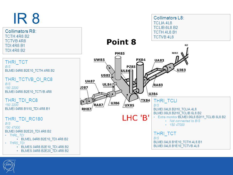 IR 8 THRI_TCLI BIS BLMEI.04L8.B2I10_TCLIA.4L8 BLMEI.06L8.B2I10_TCLIB.6L8.B2 Extra monitor BLMEI.06L8.B2I11_TCLIB.6L8.B2 Not connected to BIS 150 47000 THRI_TCT BIS BLMEI.04L8.B1E10_TCTH.4L8.B1 BLMEI.04L8.B1E10_TCTVB.4L8 Collimators L8: TCLIA.4L8 TCLIB.6L8.B2 TCTH.4L8.B1 TCTVB.4L8 Collimators R8: TCTH.4R8.B2 TCTVB.4R8 TDI.4R8.B1 TDI.4R8.B2 THRI_TCT BIS BLMEI.04R8.B2E10_TCTH.4R8.B2 THRI_TCTVB_OI_RC8 BIS 150 2200 BLMEI.04R8.B2E10_TCTVB.4R8 THRI_TDI_RC8 150 2200 BLMEI.04R8.B1I10_TDI.4R8.B1 THRI_TDI_RC180 BIS 150 47000 BLMEI.04R8.B2E20_TDI.4R8.B2 THRL_TDI BLMEL.04R8.B2E10_TDI.4R8.B2 THRS_TDI BLMES.04R8.B2E10_TDI.4R8.B2 BLMES.04R8.B2E20_TDI.4R8.B2