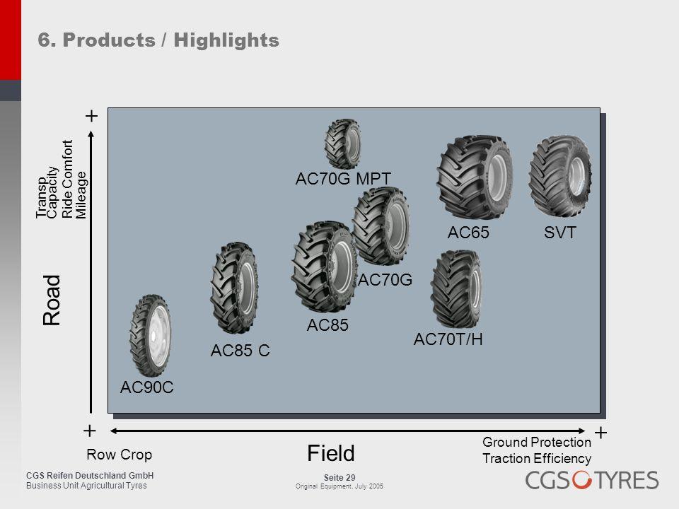 CGS Reifen Deutschland GmbH Business Unit Agricultural Tyres Seite 29 Original Equipment, July 2005 + Row Crop Field Road Transp Capacity Ride Comfort