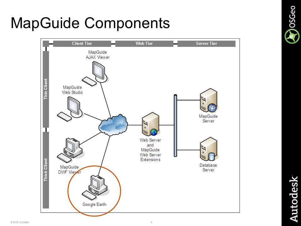 3© 2006 Autodesk MapGuide Components