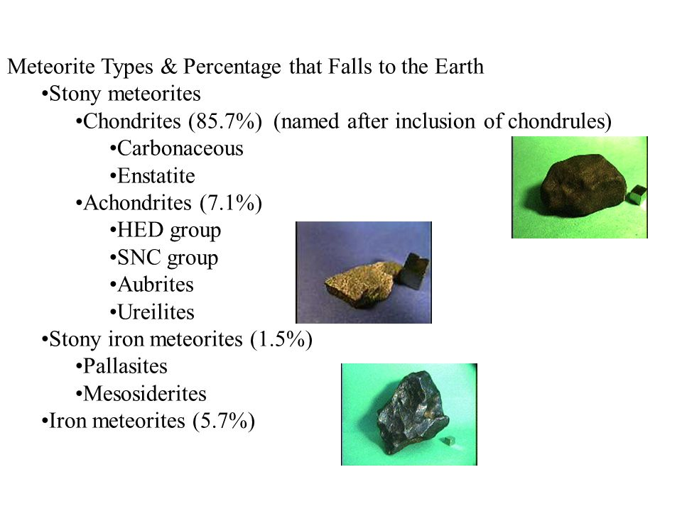 Meteorite Types & Percentage that Falls to the Earth Stony meteorites Chondrites (85.7%) (named after inclusion of chondrules) Carbonaceous Enstatite