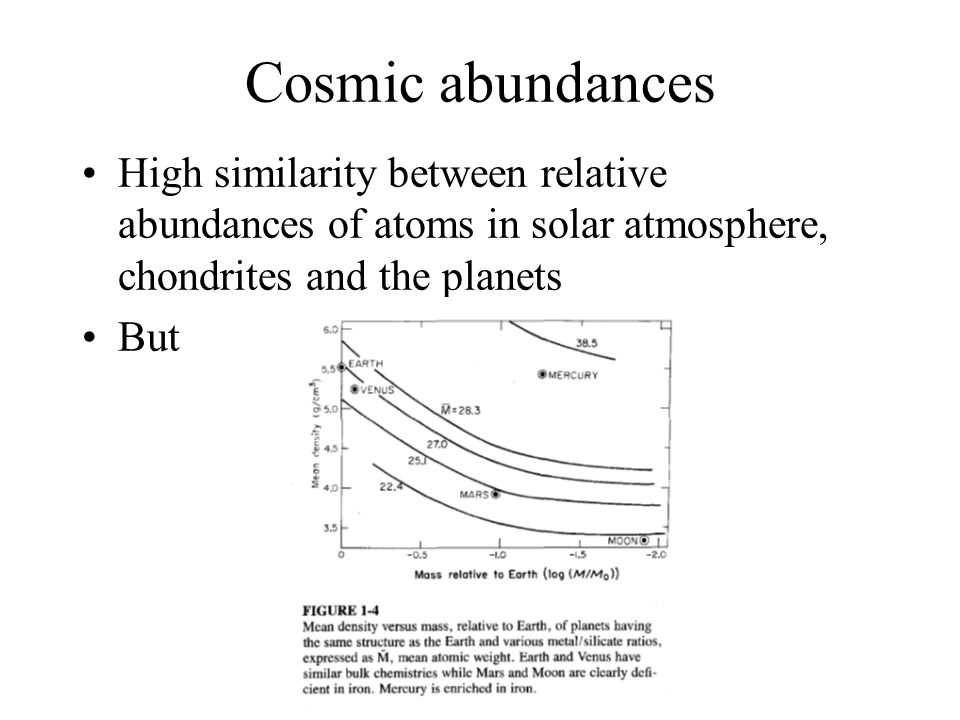 Cosmic abundances High similarity between relative abundances of atoms in solar atmosphere, chondrites and the planets But