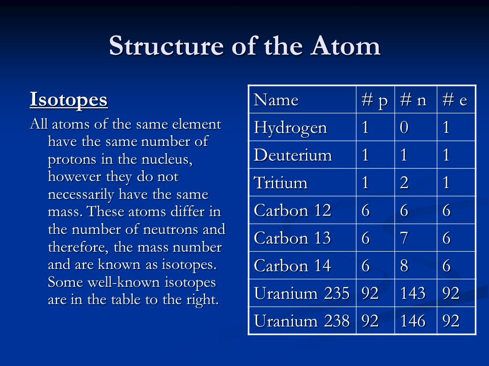 Structure of the Atom Isotopes All atoms of the same element have the same number of protons in the nucleus, however they do not necessarily have the