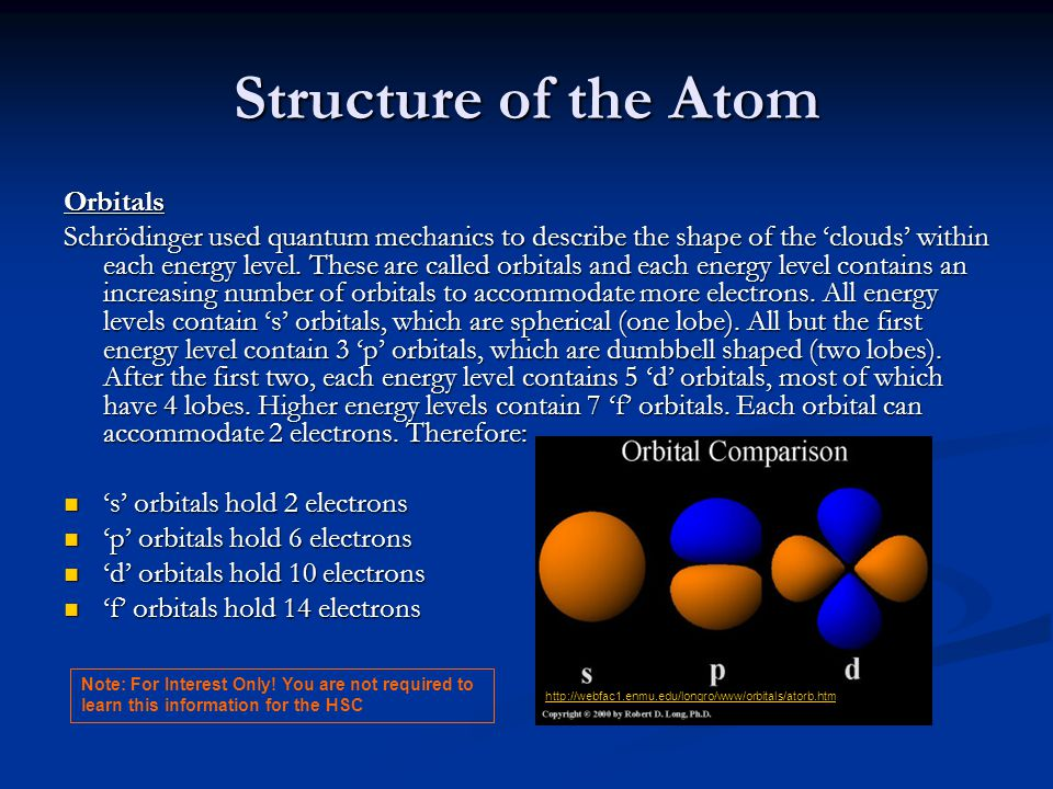 Structure of the Atom Orbitals Schrödinger used quantum mechanics to describe the shape of the 'clouds' within each energy level. These are called orb