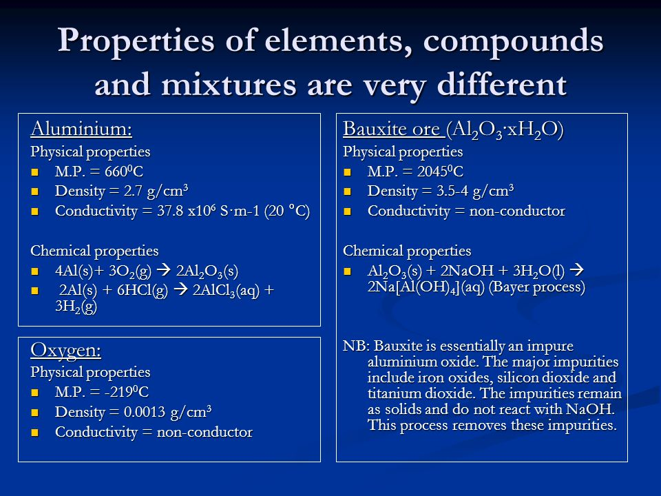 Properties of elements, compounds and mixtures are very different Aluminium: Physical properties M.P. = 660 0 C M.P. = 660 0 C Density = 2.7 g/cm 3 De