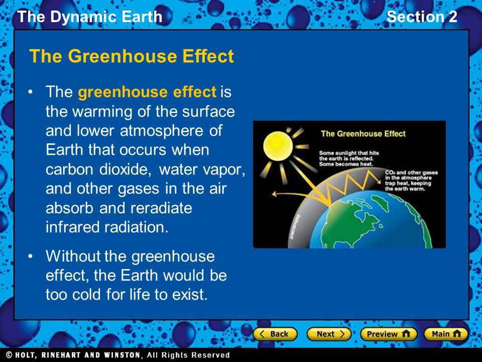 The Dynamic EarthSection 2 The Greenhouse Effect The greenhouse effect is the warming of the surface and lower atmosphere of Earth that occurs when carbon dioxide, water vapor, and other gases in the air absorb and reradiate infrared radiation.