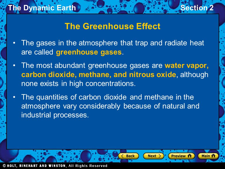 The Dynamic EarthSection 2 The Greenhouse Effect The gases in the atmosphere that trap and radiate heat are called greenhouse gases.