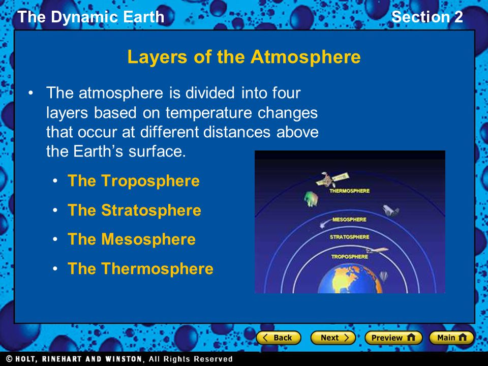 The Dynamic EarthSection 2 Layers of the Atmosphere The atmosphere is divided into four layers based on temperature changes that occur at different distances above the Earth's surface.