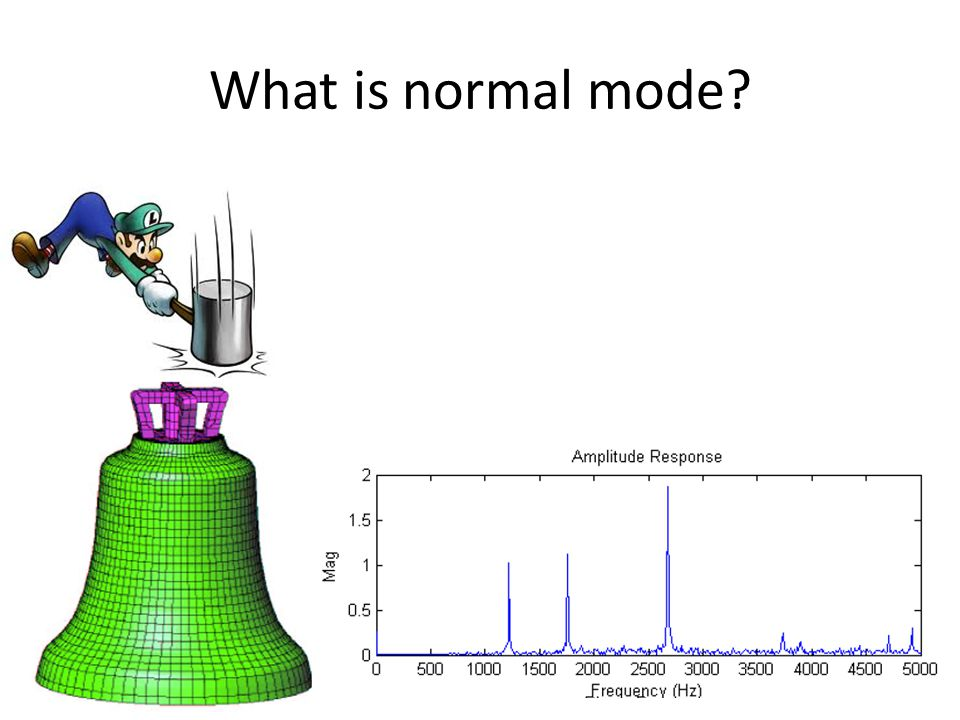 What is normal mode