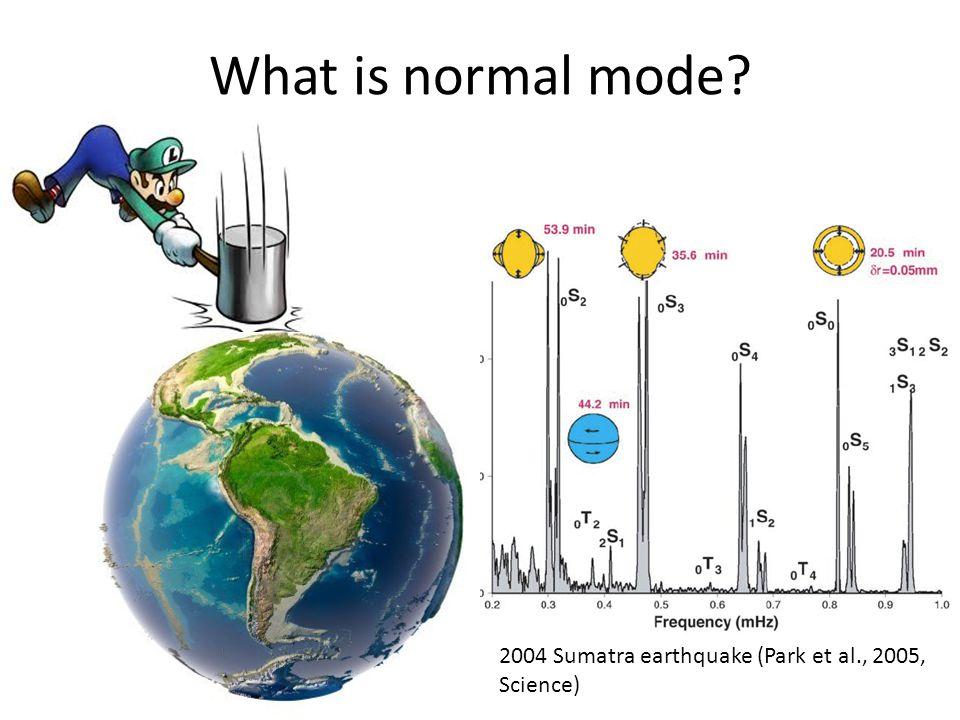 2004 Sumatra earthquake (Park et al., 2005, Science)