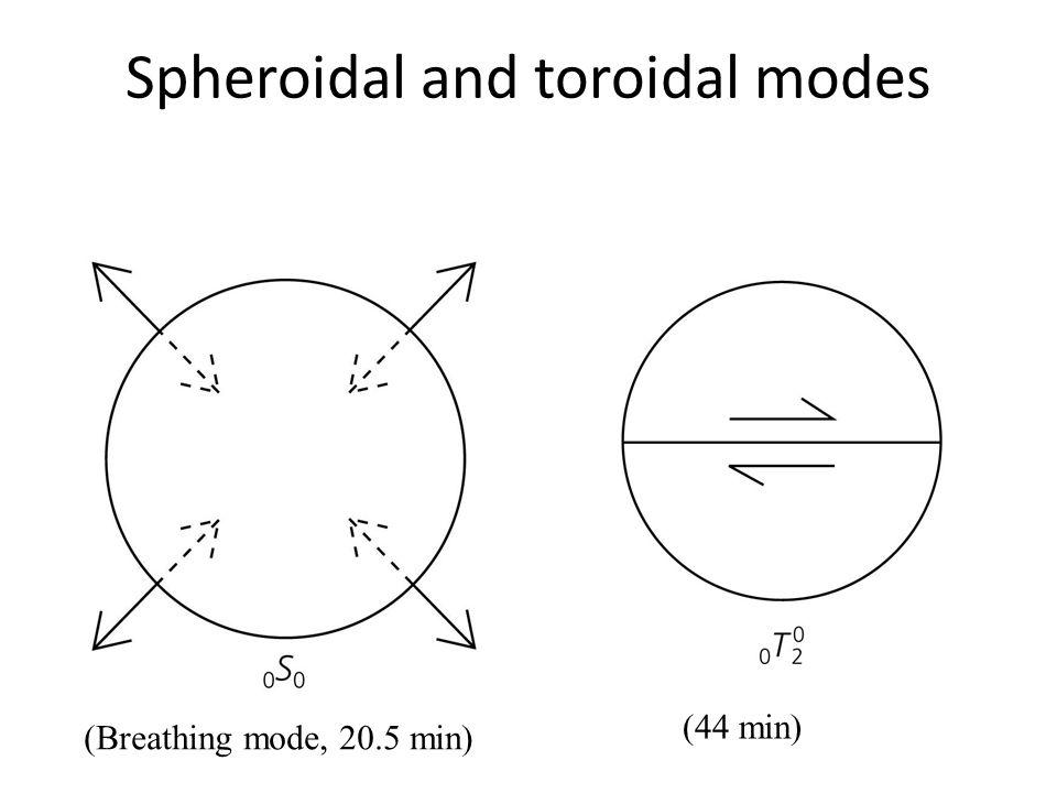 Spheroidal and toroidal modes (Breathing mode, 20.5 min) (44 min)