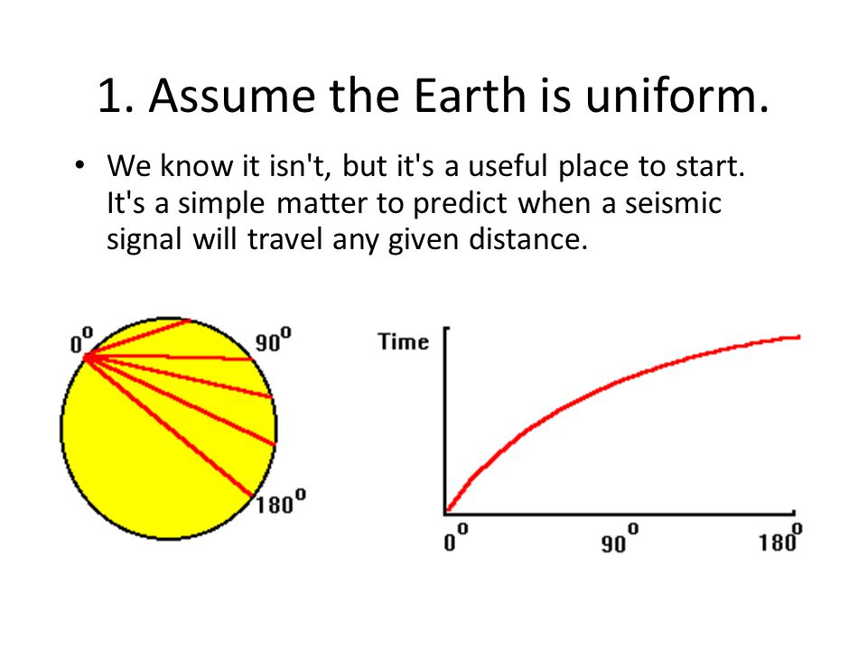 1. Assume the Earth is uniform. We know it isn t, but it s a useful place to start.