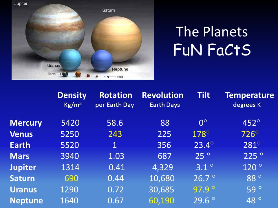 The Inner Terrestrial Planets Atmosphere Tectonics.