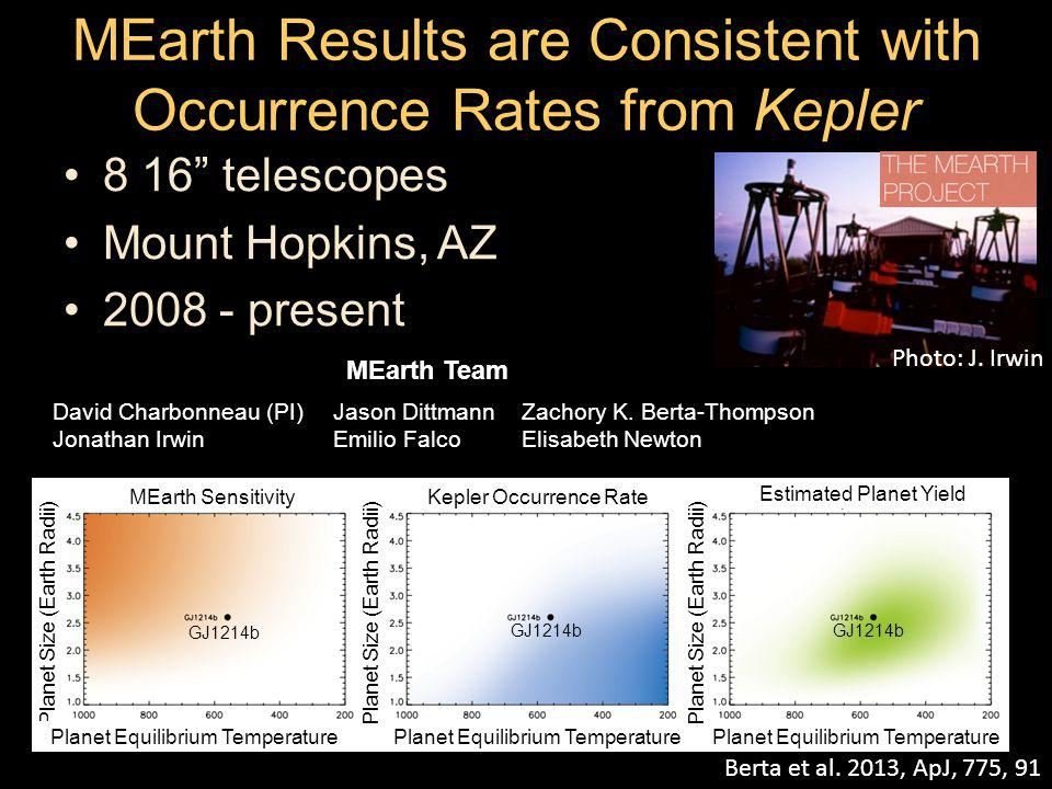 MEarth Results are Consistent with Occurrence Rates from Kepler Berta et al.