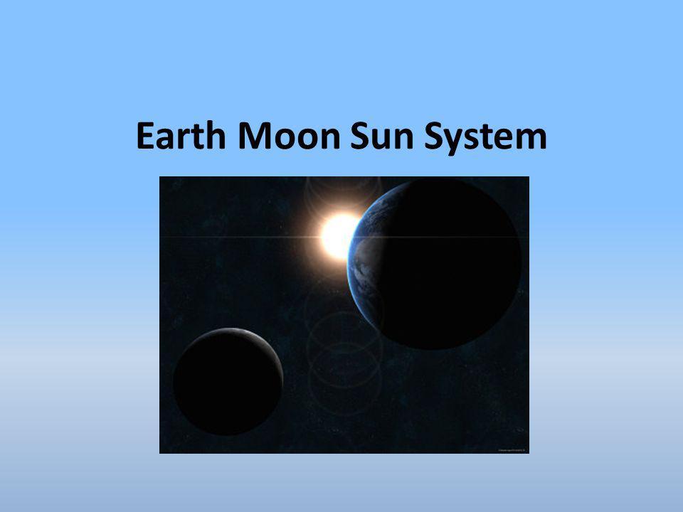 Earth Moon Sun System