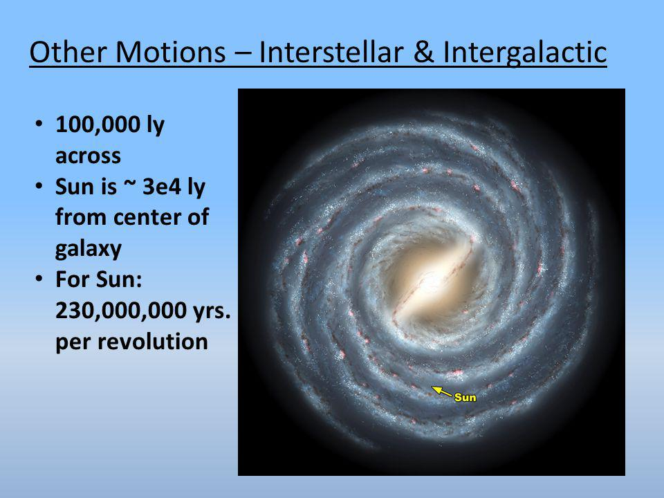100,000 ly across Sun is ~ 3e4 ly from center of galaxy For Sun: 230,000,000 yrs. per revolution