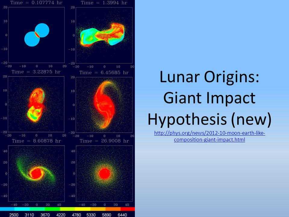 Lunar Origins: Giant Impact Hypothesis (new) http://phys.org/news/2012-10-moon-earth-like- composition-giant-impact.html http://phys.org/news/2012-10-moon-earth-like- composition-giant-impact.html