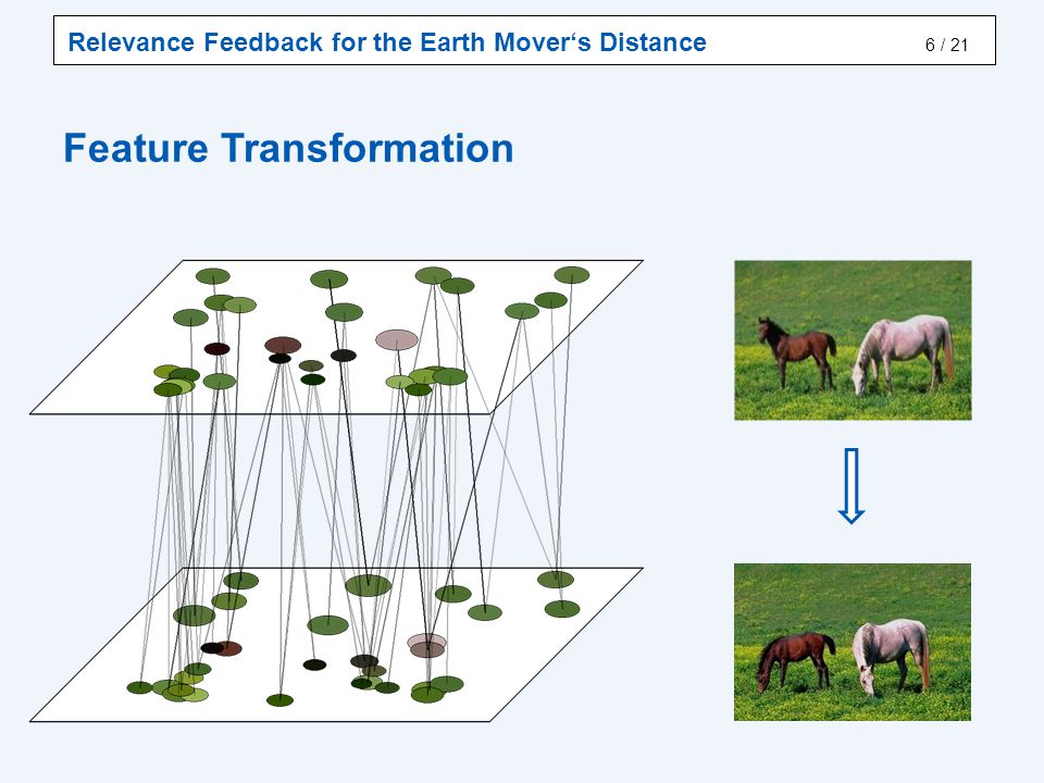 Relevance Feedback for the Earth Mover's Distance / 21 Feature Transformation 6