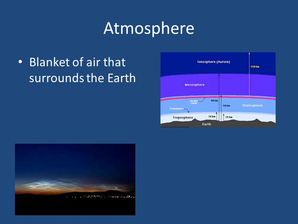 Atmosphere Blanket of air that surrounds the Earth