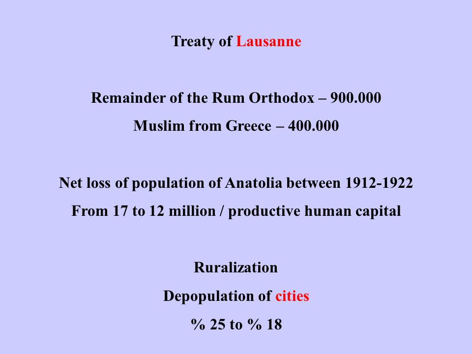 Treaty of Lausanne Remainder of the Rum Orthodox – 900.000 Muslim from Greece – 400.000 Net loss of population of Anatolia between 1912-1922 From 17 to 12 million / productive human capital Ruralization Depopulation of cities % 25 to % 18