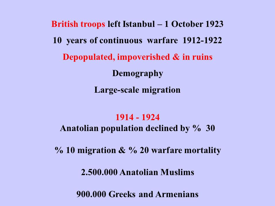 British troops left Istanbul – 1 October 1923 10 years of continuous warfare 1912-1922 Depopulated, impoverished & in ruins Demography Large-scale migration 1914 - 1924 Anatolian population declined by % 30 % 10 migration & % 20 warfare mortality 2.500.000 Anatolian Muslims 900.000 Greeks and Armenians