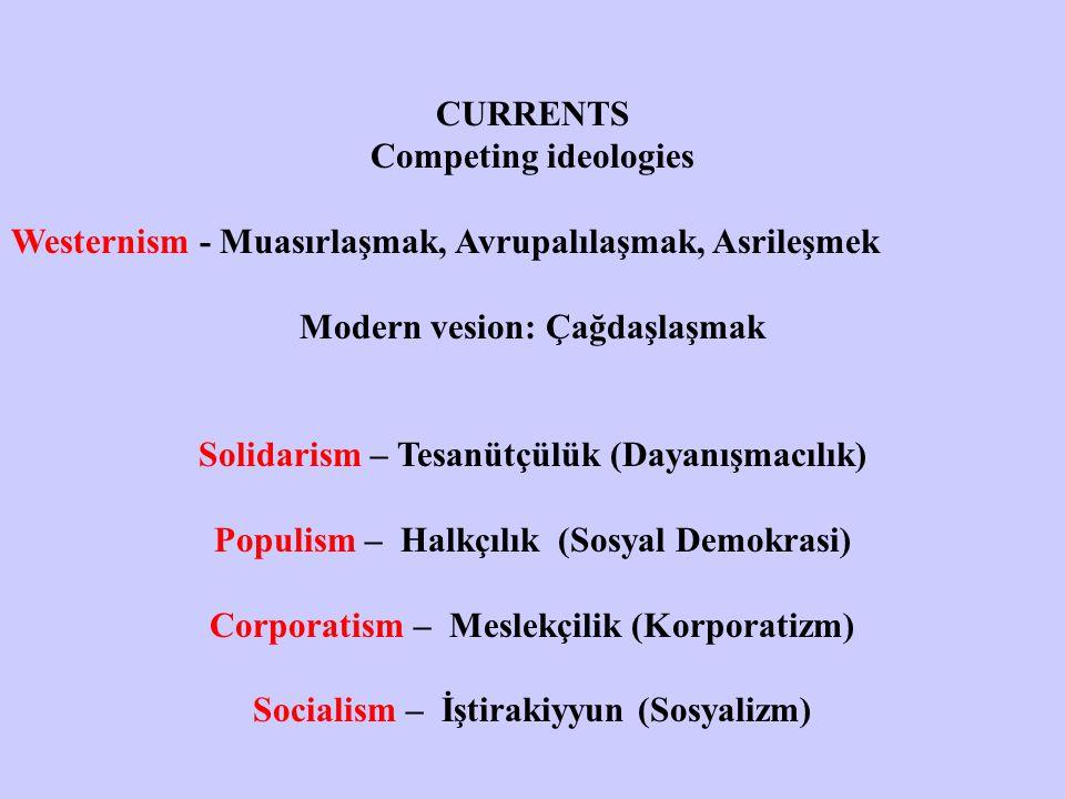 CURRENTS Competing ideologies Westernism - Muasırlaşmak, Avrupalılaşmak, Asrileşmek Modern vesion: Çağdaşlaşmak Solidarism – Tesanütçülük (Dayanışmacılık) Populism – Halkçılık (Sosyal Demokrasi) Corporatism – Meslekçilik (Korporatizm) Socialism – İştirakiyyun (Sosyalizm)